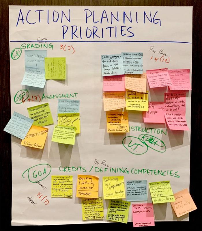 Action Planning Worksheet